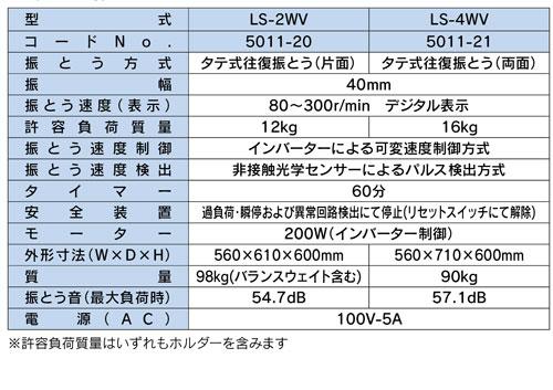 LS-2WV インバーター制御(過負荷保護回路付) LSシェーカー
